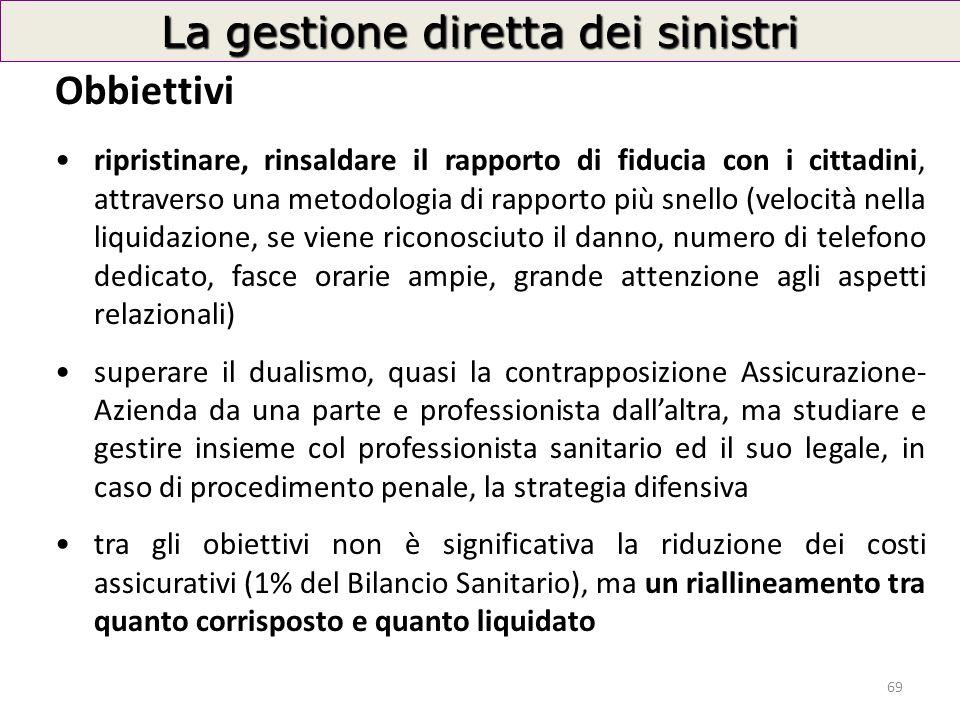 Regione Toscana 2009 Presa in carica diretta del rischio assicurativo Premio annuale: 44 milioni di euro di cui il 22% per imposte Costi franchigia:10