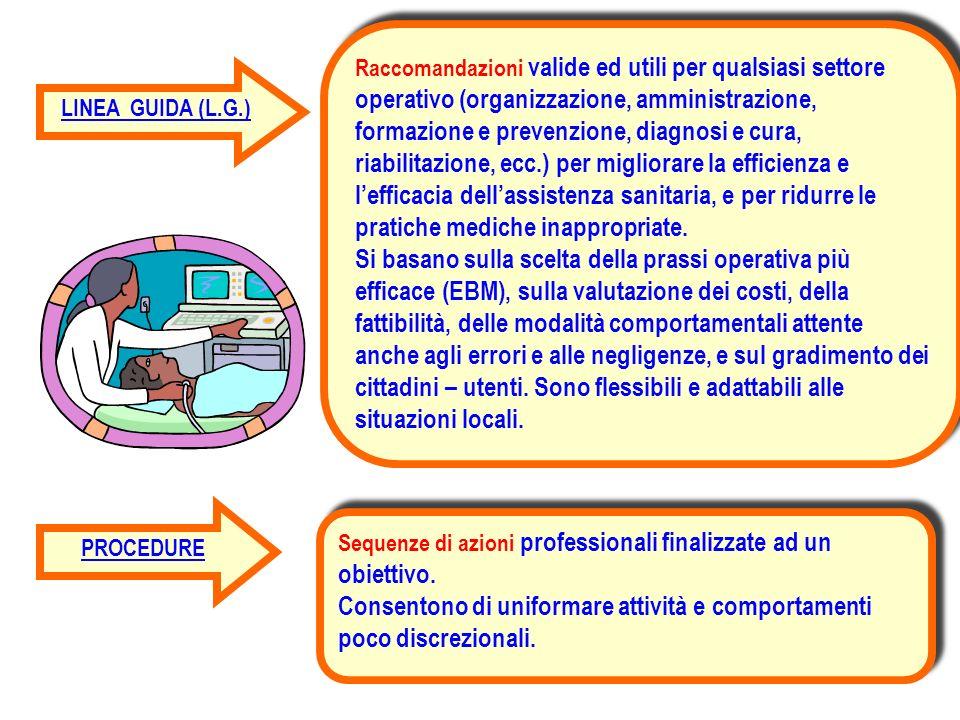 LINEA GUIDA (L.G.) PROCEDURE Raccomandazioni valide ed utili per qualsiasi settore operativo (organizzazione, amministrazione, formazione e prevenzione, diagnosi e cura, riabilitazione, ecc.) per migliorare la efficienza e lefficacia dellassistenza sanitaria, e per ridurre le pratiche mediche inappropriate.