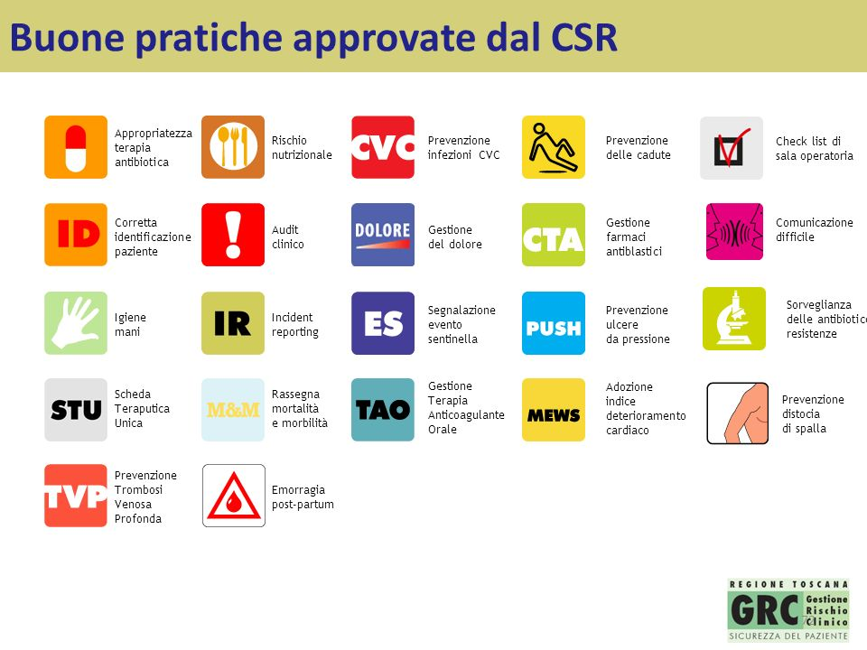 Direttrice Giuridica/Giurisprudenziale Legge 8 novembre 2012, n. 189,(di conversione del D.L. 158/2012), Legge 8 novembre 2012, n. 189D.L. 158/2012 Ca