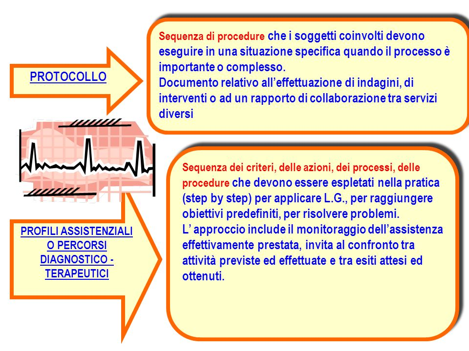 OSSERVATORIO MEDICO-LEGALEAUSL 2 LUCCA ANNO 2011 RICHIESTE RISARCITORIE RESPINTE: N.