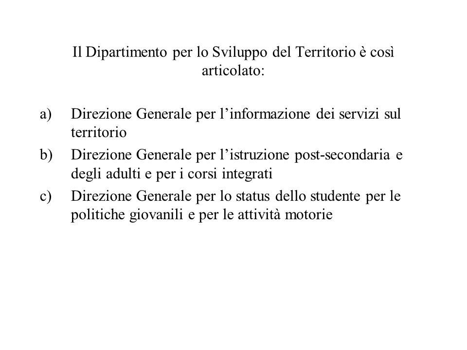 Il Dipartimento per lo Sviluppo del Territorio è così articolato: a)Direzione Generale per linformazione dei servizi sul territorio b)Direzione Genera
