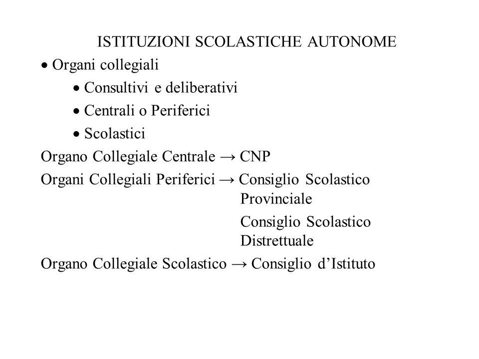 ISTITUZIONI SCOLASTICHE AUTONOME Organi collegiali Consultivi e deliberativi Centrali o Periferici Scolastici Organo Collegiale Centrale CNP Organi Co