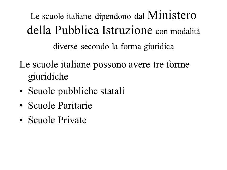 Le scuole italiane dipendono dal Ministero della Pubblica Istruzione con modalità diverse secondo la forma giuridica Le scuole italiane possono avere