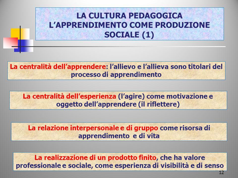LA CULTURA PEDAGOGICA LAPPRENDIMENTO COME PRODUZIONE SOCIALE (1) La centralità dellapprendere: lallievo e lallieva sono titolari del processo di appre