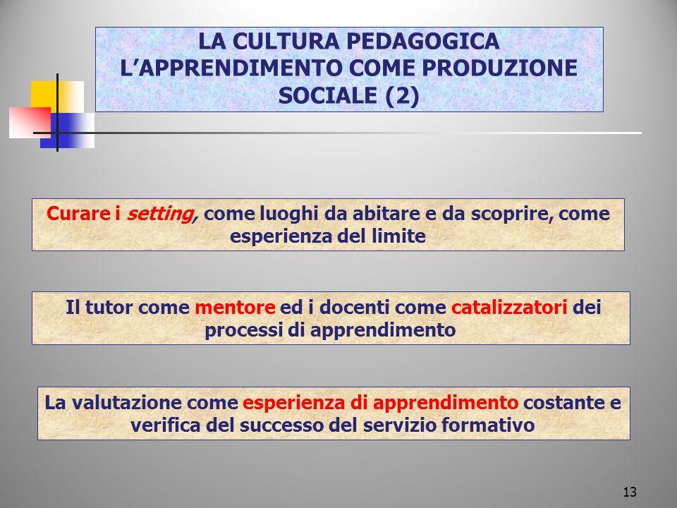 LA CULTURA PEDAGOGICA LAPPRENDIMENTO COME PRODUZIONE SOCIALE (2) La valutazione come esperienza di apprendimento costante e verifica del successo del