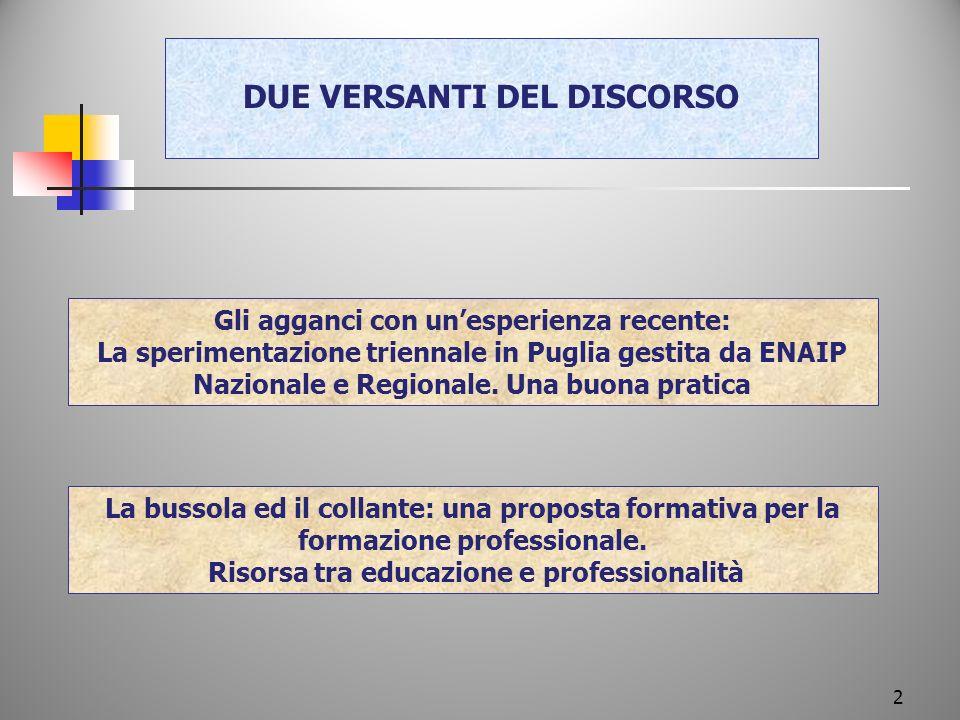DUE VERSANTI DEL DISCORSO La bussola ed il collante: una proposta formativa per la formazione professionale.