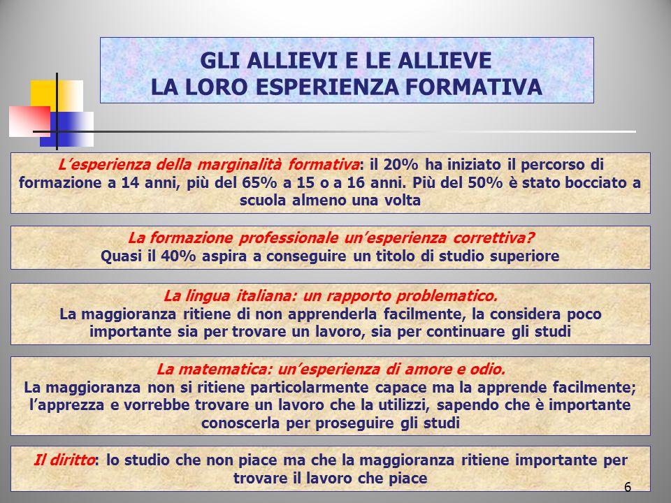 GLI ALLIEVI E LE ALLIEVE LA LORO ESPERIENZA FORMATIVA Lesperienza della marginalità formativa: il 20% ha iniziato il percorso di formazione a 14 anni, più del 65% a 15 o a 16 anni.