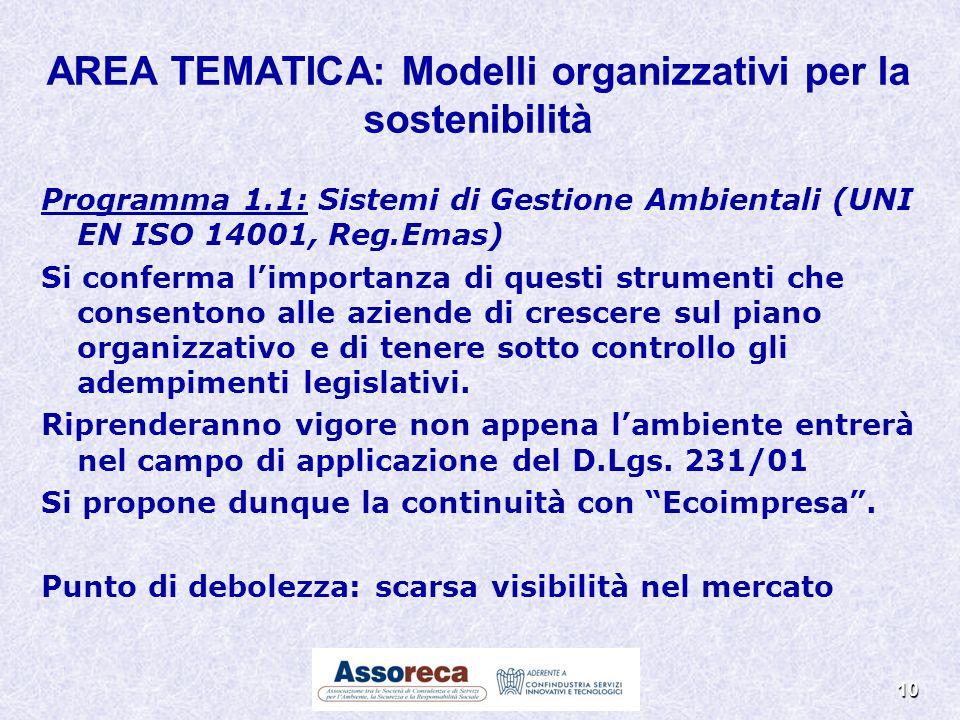 10 AREA TEMATICA: Modelli organizzativi per la sostenibilità Programma 1.1: Sistemi di Gestione Ambientali (UNI EN ISO 14001, Reg.Emas) Si conferma li