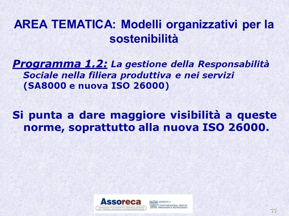 11 AREA TEMATICA: Modelli organizzativi per la sostenibilità Programma 1.2: La gestione della Responsabilità Sociale nella filiera produttiva e nei se