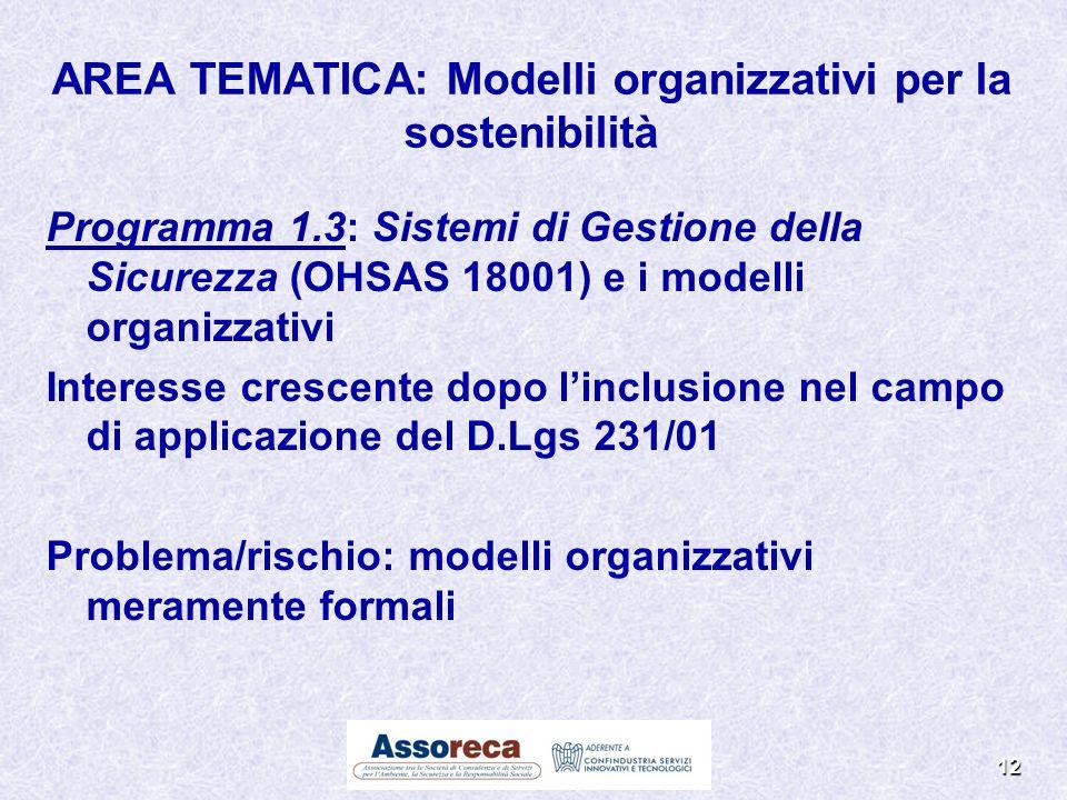 12 AREA TEMATICA: Modelli organizzativi per la sostenibilità Programma 1.3: Sistemi di Gestione della Sicurezza (OHSAS 18001) e i modelli organizzativ