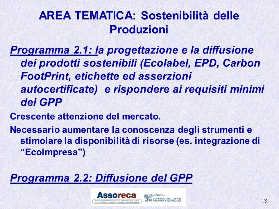 13 AREA TEMATICA: Sostenibilità delle Produzioni Programma 2.1: la progettazione e la diffusione dei prodotti sostenibili (Ecolabel, EPD, Carbon FootP