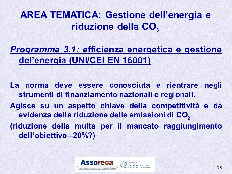 14 Programma 3.1: efficienza energetica e gestione delenergia (UNI/CEI EN 16001) La norma deve essere conosciuta e rientrare negli strumenti di finanz