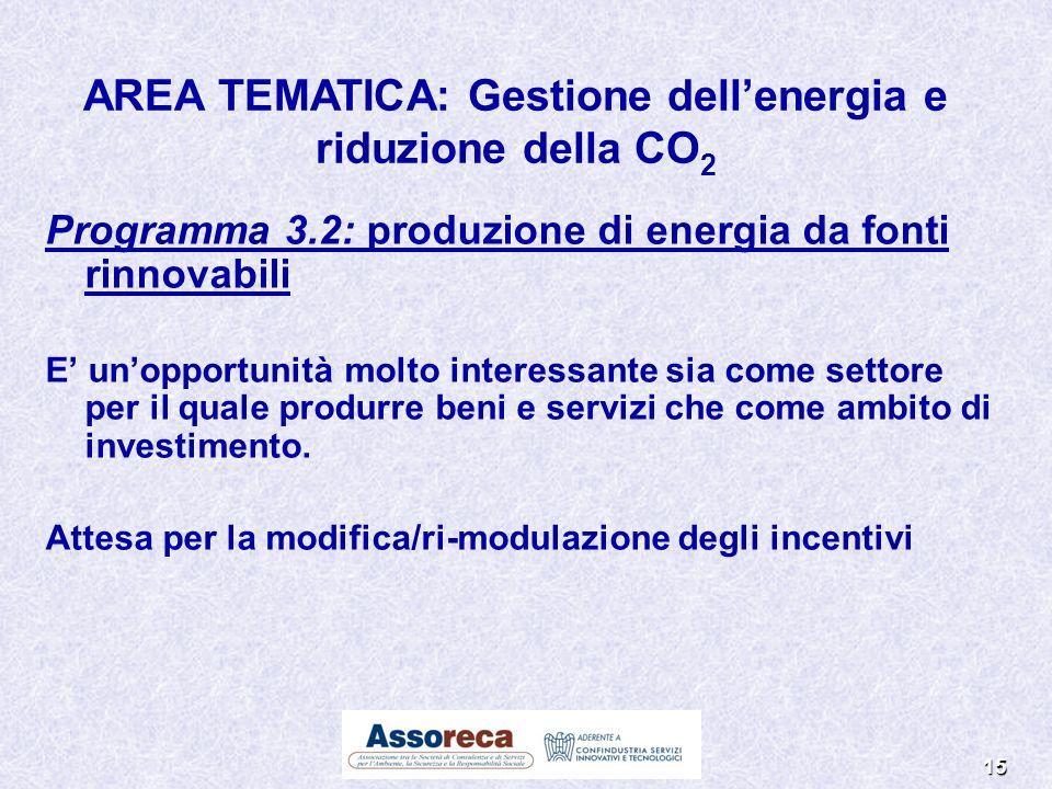 15 Programma 3.2: produzione di energia da fonti rinnovabili E unopportunità molto interessante sia come settore per il quale produrre beni e servizi