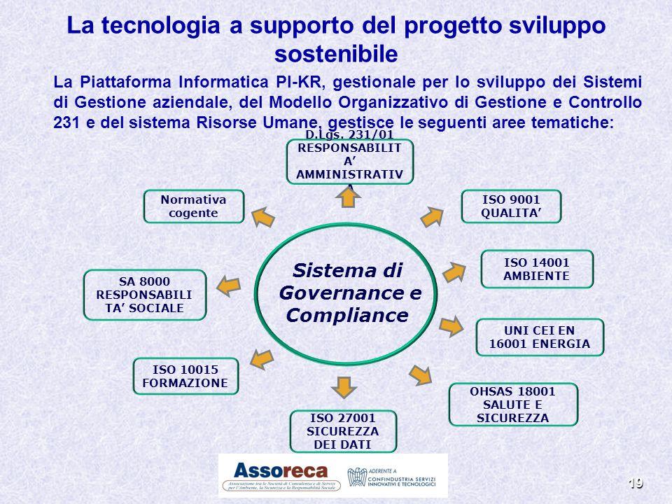 19 D.Lgs. 231/01 RESPONSABILIT A AMMINISTRATIV A ISO 9001 QUALITA ISO 14001 AMBIENTE Normativa cogente ISO 27001 SICUREZZA DEI DATI SA 8000 RESPONSABI