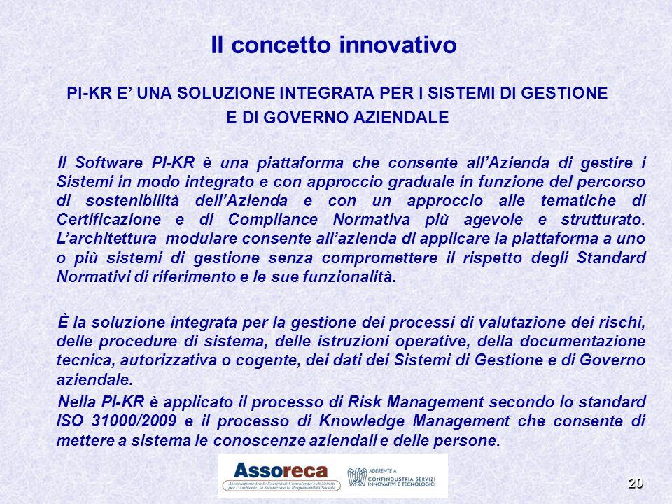 20 Il concetto innovativo PI-KR E UNA SOLUZIONE INTEGRATA PER I SISTEMI DI GESTIONE E DI GOVERNO AZIENDALE Il Software PI-KR è una piattaforma che con