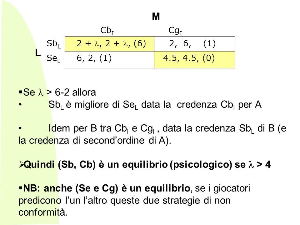 - M Cb I Cg I L Sb L 2 +, 2 +, (6) 2, 6, (1) Se L 6, 2, (1) 4.5, 4.5, (0) Se > 6-2 allora Sb L è migliore di Se L data la credenza Cb I per A Idem per B tra Cb I e Cg I, data la credenza Sb L di B (e la credenza di secondordine di A).