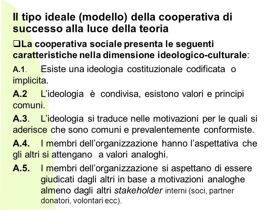 - Il tipo ideale (modello) della cooperativa di successo alla luce della teoria La cooperativa sociale presenta le seguenti caratteristiche nella dimensione ideologico-culturale: A.1.