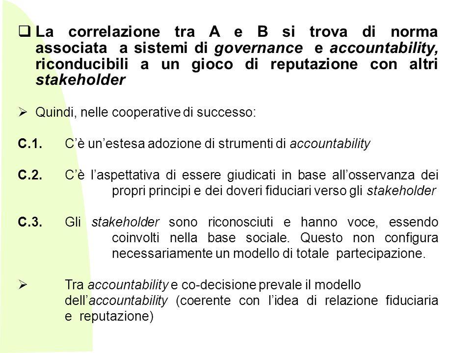 - La correlazione tra A e B si trova di norma associata a sistemi di governance e accountability, riconducibili a un gioco di reputazione con altri stakeholder Quindi, nelle cooperative di successo: C.1.