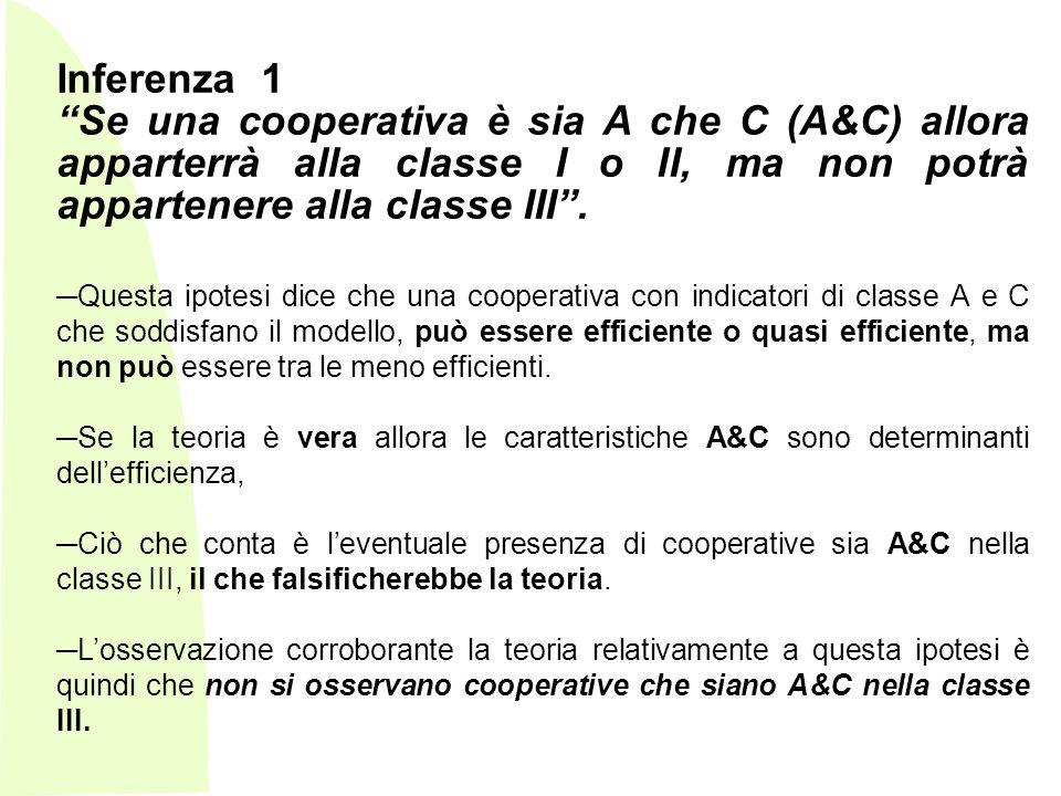 - Inferenza 1 Se una cooperativa è sia A che C (A&C) allora apparterrà alla classe I o II, ma non potrà appartenere alla classe III.