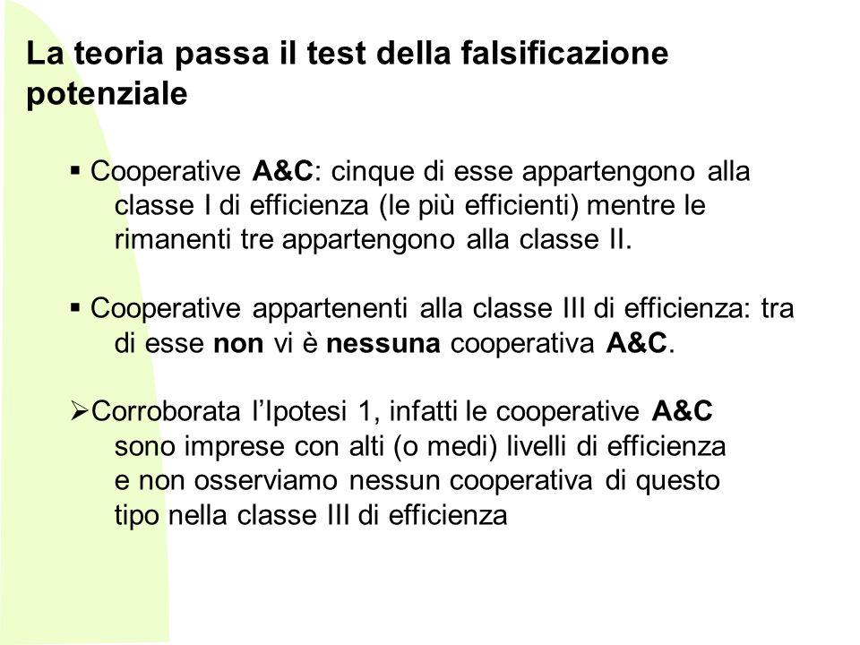 - La teoria passa il test della falsificazione potenziale Cooperative A&C: cinque di esse appartengono alla classe I di efficienza (le più efficienti) mentre le rimanenti tre appartengono alla classe II.