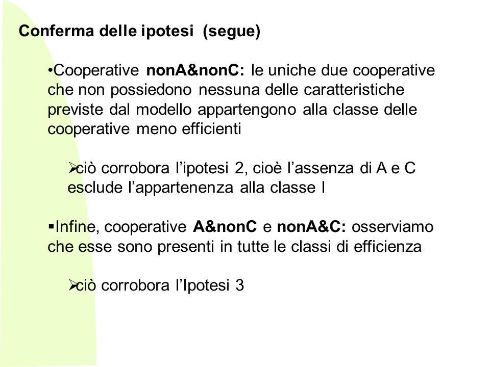 - Conferma delle ipotesi (segue) Cooperative nonA&nonC: le uniche due cooperative che non possiedono nessuna delle caratteristiche previste dal modello appartengono alla classe delle cooperative meno efficienti ciò corrobora lipotesi 2, cioè lassenza di A e C esclude lappartenenza alla classe I Infine, cooperative A&nonC e nonA&C: osserviamo che esse sono presenti in tutte le classi di efficienza ciò corrobora lIpotesi 3