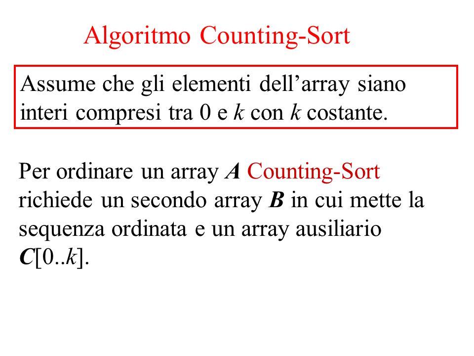 Algoritmo Counting-Sort Per ordinare un array A Counting-Sort richiede un secondo array B in cui mette la sequenza ordinata e un array ausiliario C[0..k].