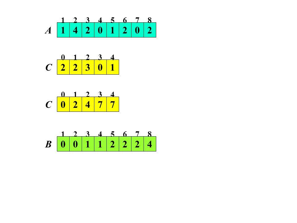 C22301 01234 B 12345678 A14201202 12345678 C24778 01234 2 6 0 1 2 5 1 3 0 0 2 4 4 7 1 2