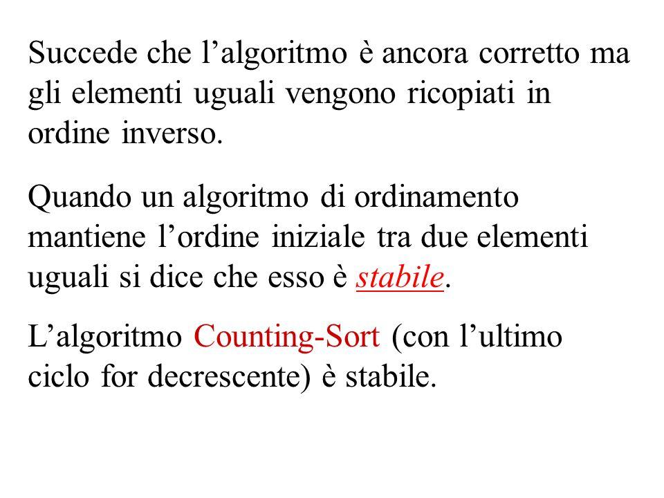 Succede che lalgoritmo è ancora corretto ma gli elementi uguali vengono ricopiati in ordine inverso.
