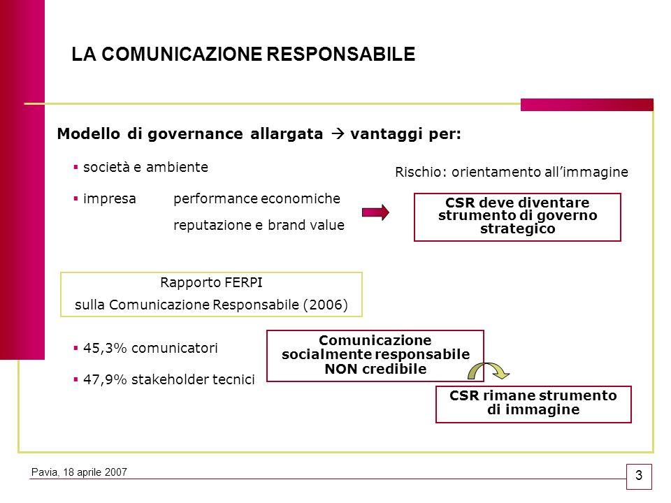 LA COMUNICAZIONE RESPONSABILE Modello di governance allargata vantaggi per: società e ambiente performance economiche reputazione e brand value Rappor