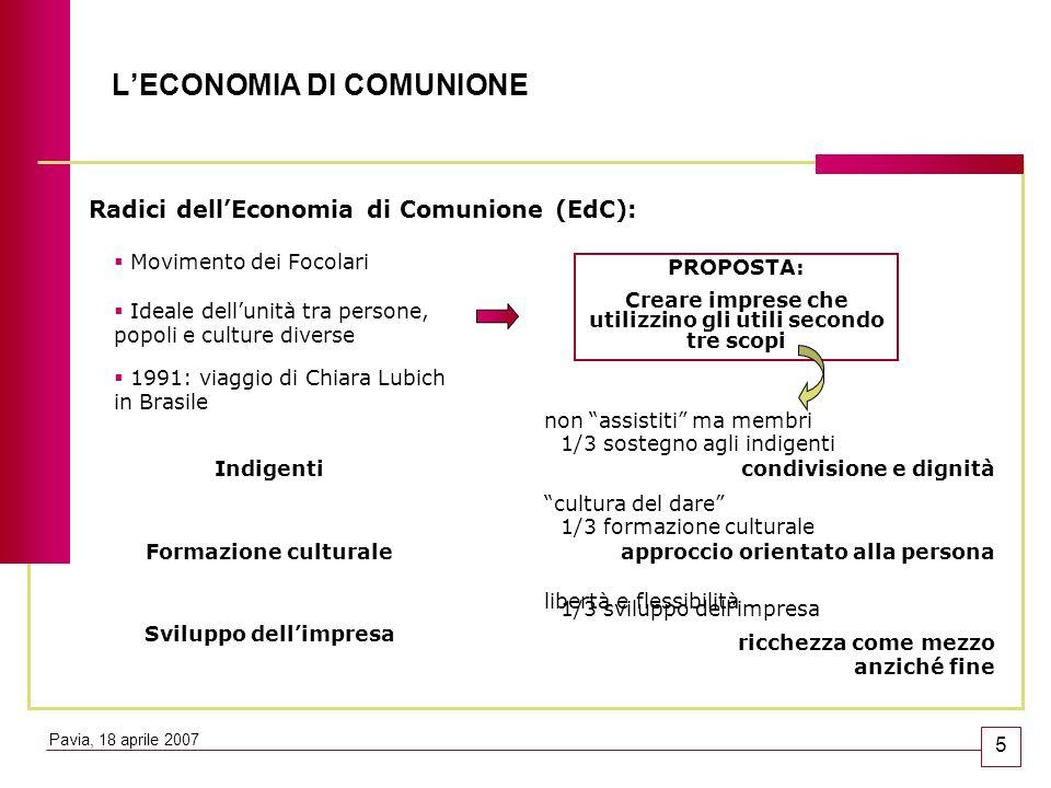 LECONOMIA DI COMUNIONE Radici dellEconomia di Comunione (EdC): Movimento dei Focolari PROPOSTA: Creare imprese che utilizzino gli utili secondo tre sc