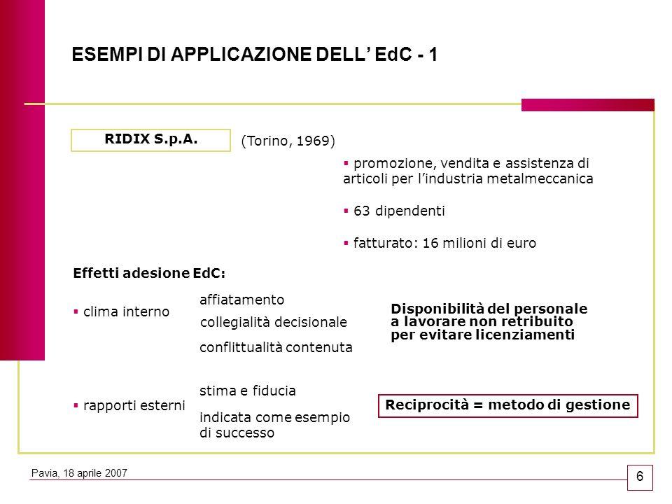 ESEMPI DI APPLICAZIONE DELL EdC - 1 promozione, vendita e assistenza di articoli per lindustria metalmeccanica (Torino, 1969) RIDIX S.p.A. clima inter