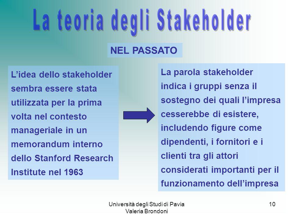 Università degli Studi di Pavia Valeria Brondoni 10 Lidea dello stakeholder sembra essere stata utilizzata per la prima volta nel contesto manageriale