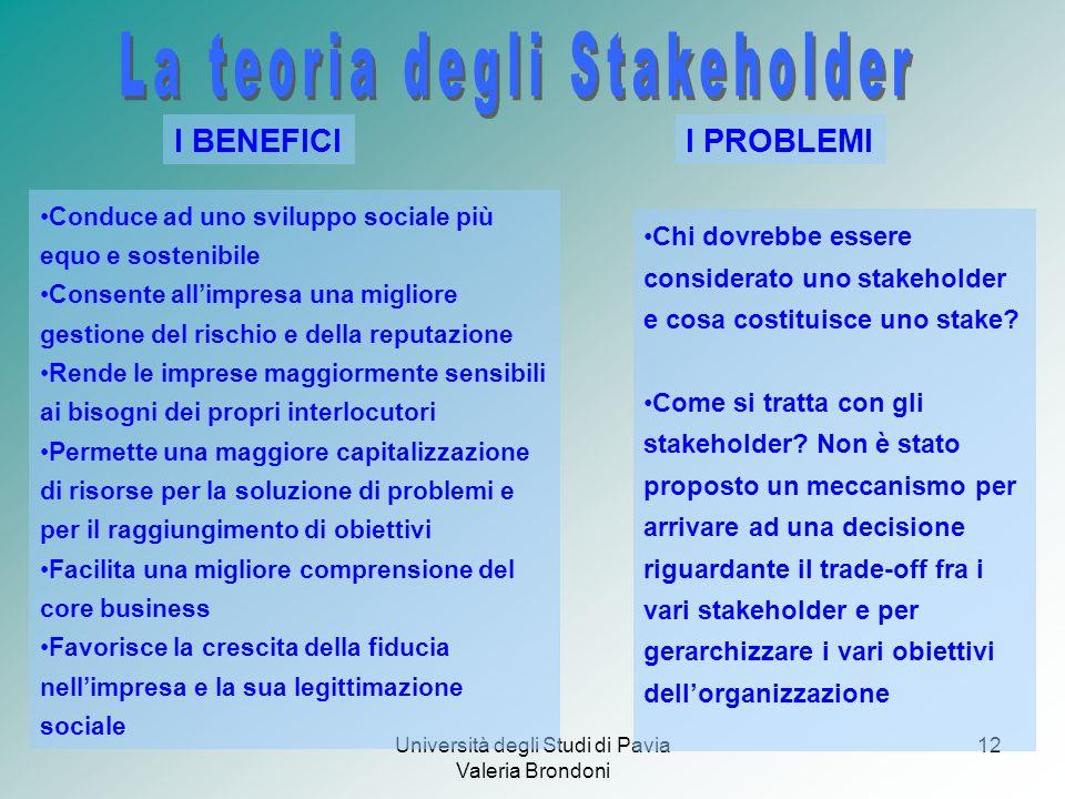 Università degli Studi di Pavia Valeria Brondoni 12 I BENEFICII PROBLEMI Conduce ad uno sviluppo sociale più equo e sostenibile Consente allimpresa un