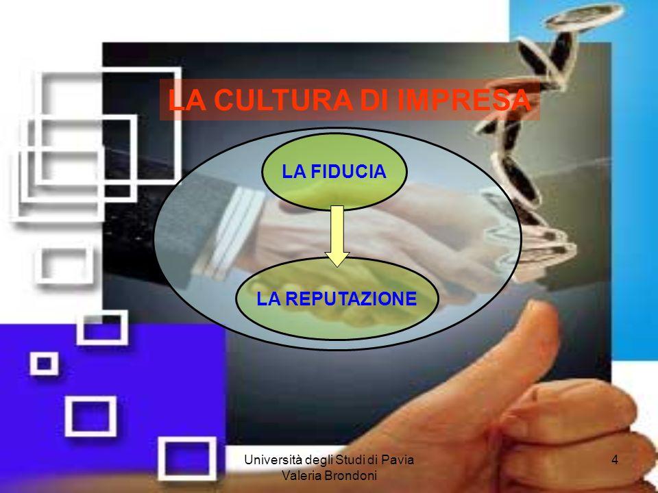 Università degli Studi di Pavia Valeria Brondoni 4 LA CULTURA DI IMPRESA LA FIDUCIA LA REPUTAZIONE