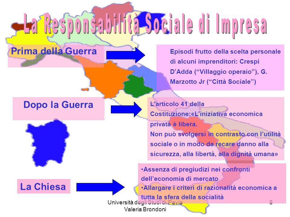 Università degli Studi di Pavia Valeria Brondoni 8 Prima della Guerra Episodi frutto della scelta personale di alcuni imprenditori: Crespi DAdda (Vill