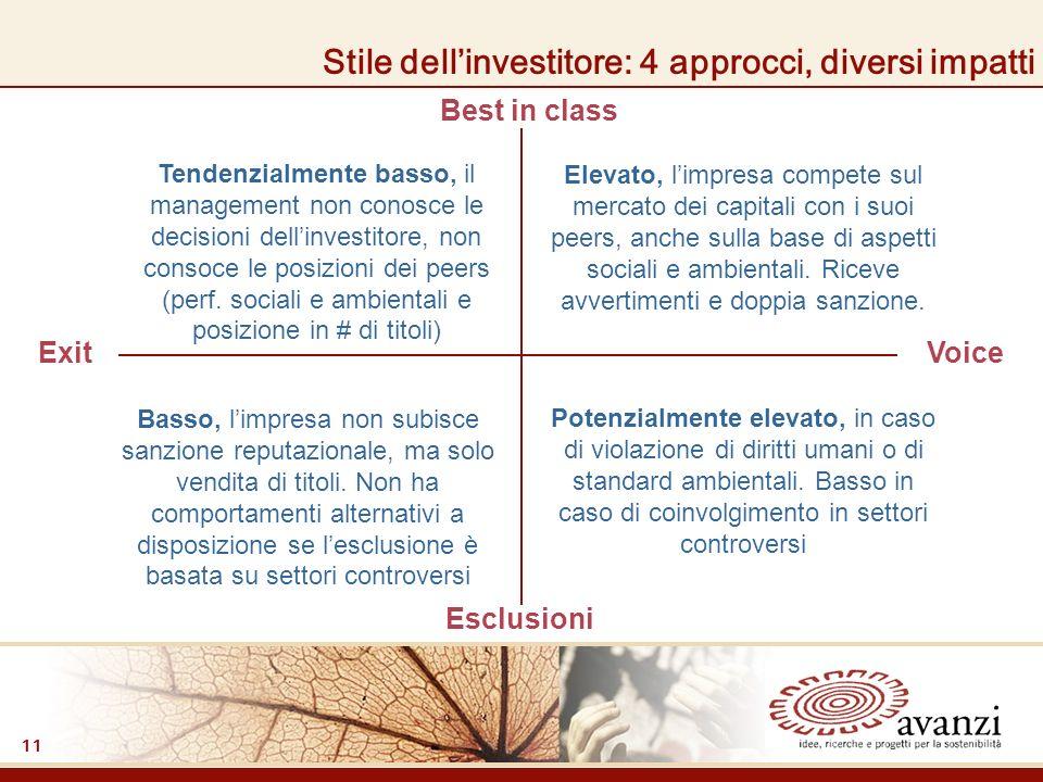 11 Stile dellinvestitore: 4 approcci, diversi impatti Esclusioni Best in class Voice Exit Elevato, limpresa compete sul mercato dei capitali con i suoi peers, anche sulla base di aspetti sociali e ambientali.