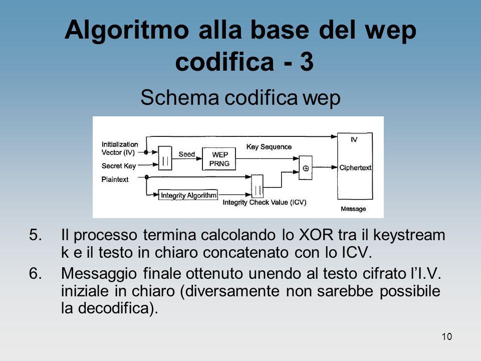 10 Algoritmo alla base del wep codifica - 3 Schema codifica wep 5.Il processo termina calcolando lo XOR tra il keystream k e il testo in chiaro concat