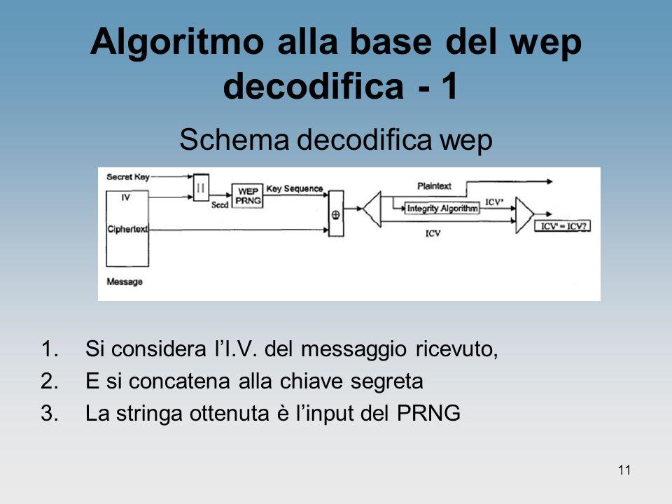 11 Algoritmo alla base del wep decodifica - 1 Schema decodifica wep 1.Si considera lI.V. del messaggio ricevuto, 2.E si concatena alla chiave segreta