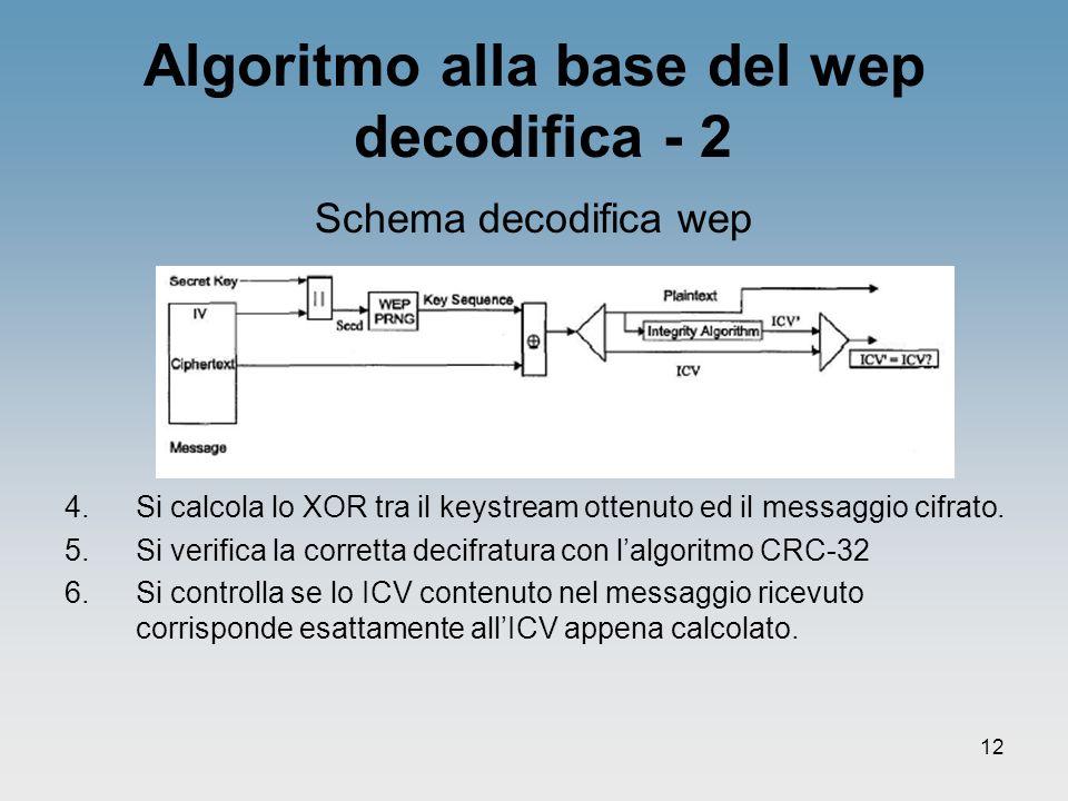 12 Algoritmo alla base del wep decodifica - 2 Schema decodifica wep 4.Si calcola lo XOR tra il keystream ottenuto ed il messaggio cifrato. 5.Si verifi