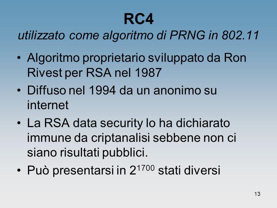 13 RC4 utilizzato come algoritmo di PRNG in 802.11 Algoritmo proprietario sviluppato da Ron Rivest per RSA nel 1987 Diffuso nel 1994 da un anonimo su