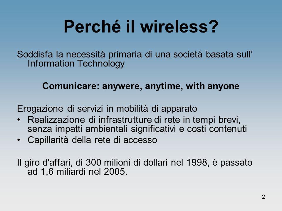2 Perché il wireless? Soddisfa la necessità primaria di una società basata sull Information Technology Comunicare: anywere, anytime, with anyone Eroga