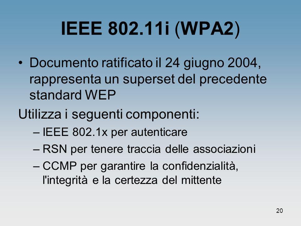 20 IEEE 802.11i (WPA2) Documento ratificato il 24 giugno 2004, rappresenta un superset del precedente standard WEP Utilizza i seguenti componenti: –IE