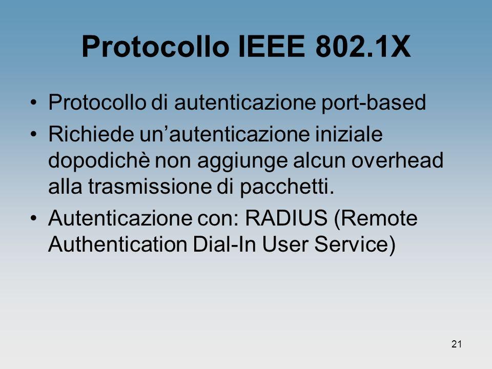 21 Protocollo IEEE 802.1X Protocollo di autenticazione port-based Richiede unautenticazione iniziale dopodichè non aggiunge alcun overhead alla trasmi