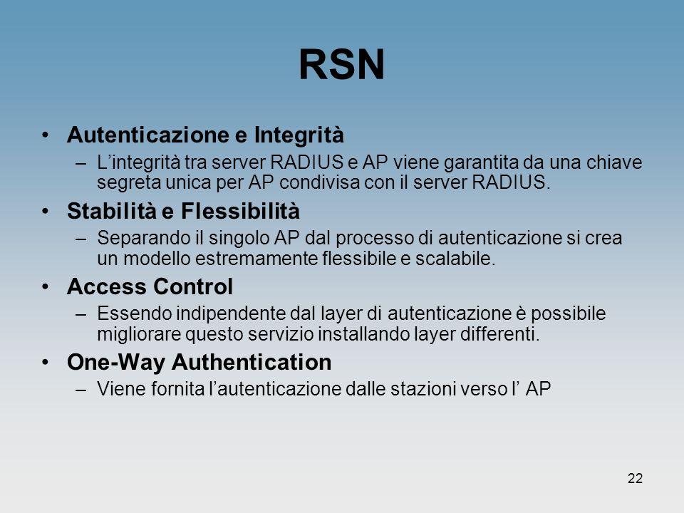 22 RSN Autenticazione e Integrità –Lintegrità tra server RADIUS e AP viene garantita da una chiave segreta unica per AP condivisa con il server RADIUS