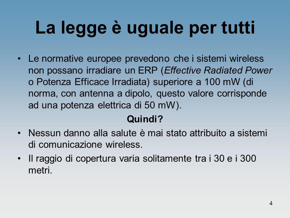 4 La legge è uguale per tutti Le normative europee prevedono che i sistemi wireless non possano irradiare un ERP (Effective Radiated Power o Potenza E
