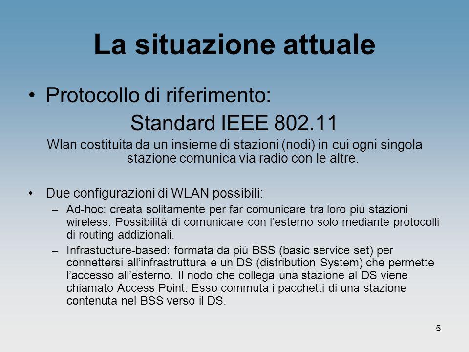 5 La situazione attuale Protocollo di riferimento: Standard IEEE 802.11 Wlan costituita da un insieme di stazioni (nodi) in cui ogni singola stazione
