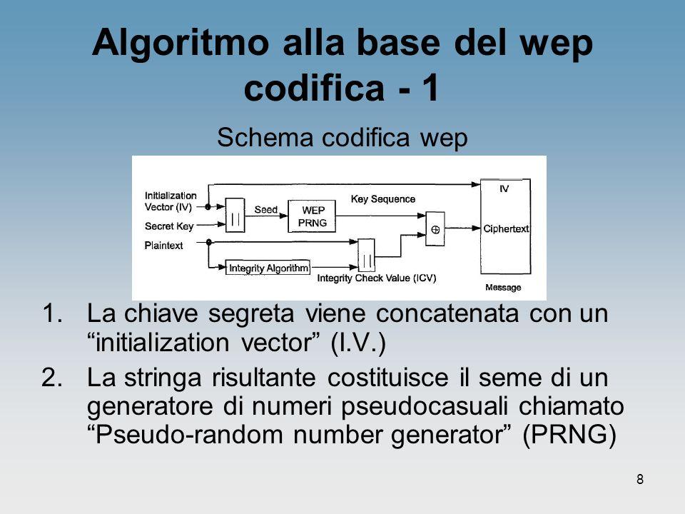 8 Algoritmo alla base del wep codifica - 1 Schema codifica wep 1.La chiave segreta viene concatenata con un initialization vector (I.V.) 2.La stringa