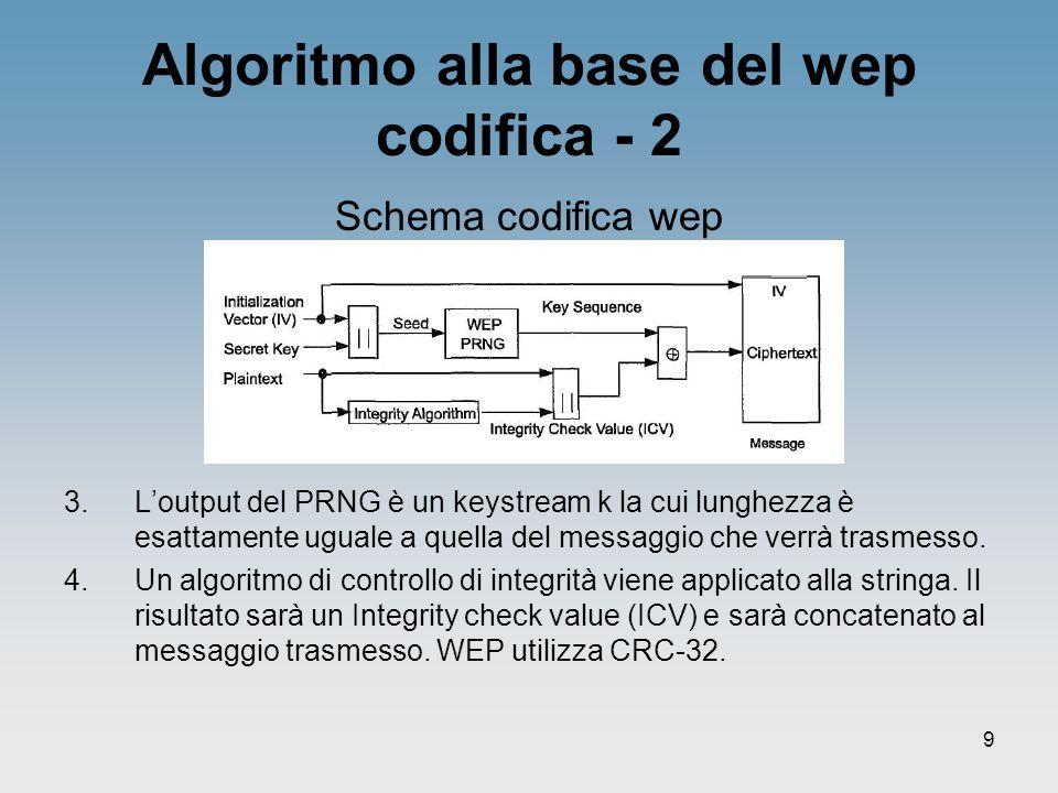 9 Algoritmo alla base del wep codifica - 2 Schema codifica wep 3.Loutput del PRNG è un keystream k la cui lunghezza è esattamente uguale a quella del