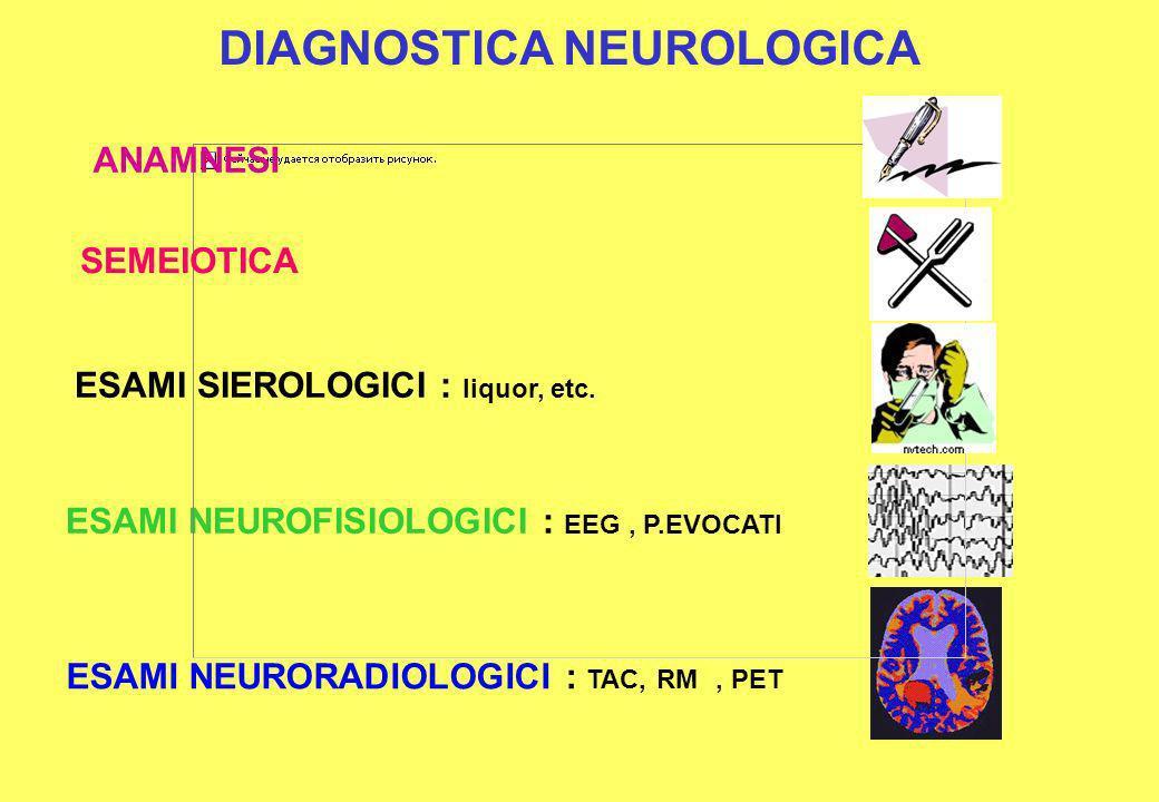 DIAGNOSTICA NEUROLOGICA ESAMI NEUROFISIOLOGICI : EEG, P.EVOCATI ESAMI NEURORADIOLOGICI : TAC, RM, PET SEMEIOTICA ESAMI SIEROLOGICI : liquor, etc. ANAM
