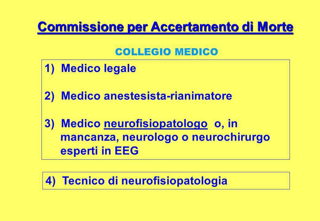 Commissione per Accertamento di Morte 1) Medico legale 2) Medico anestesista-rianimatore 3) Medico neurofisiopatologo o, in mancanza, neurologo o neurochirurgo esperti in EEG 4) Tecnico di neurofisiopatologia COLLEGIO MEDICO